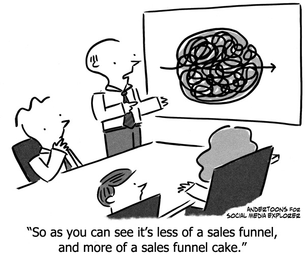 The Evolution of the Sales Funnel [CARTOON]