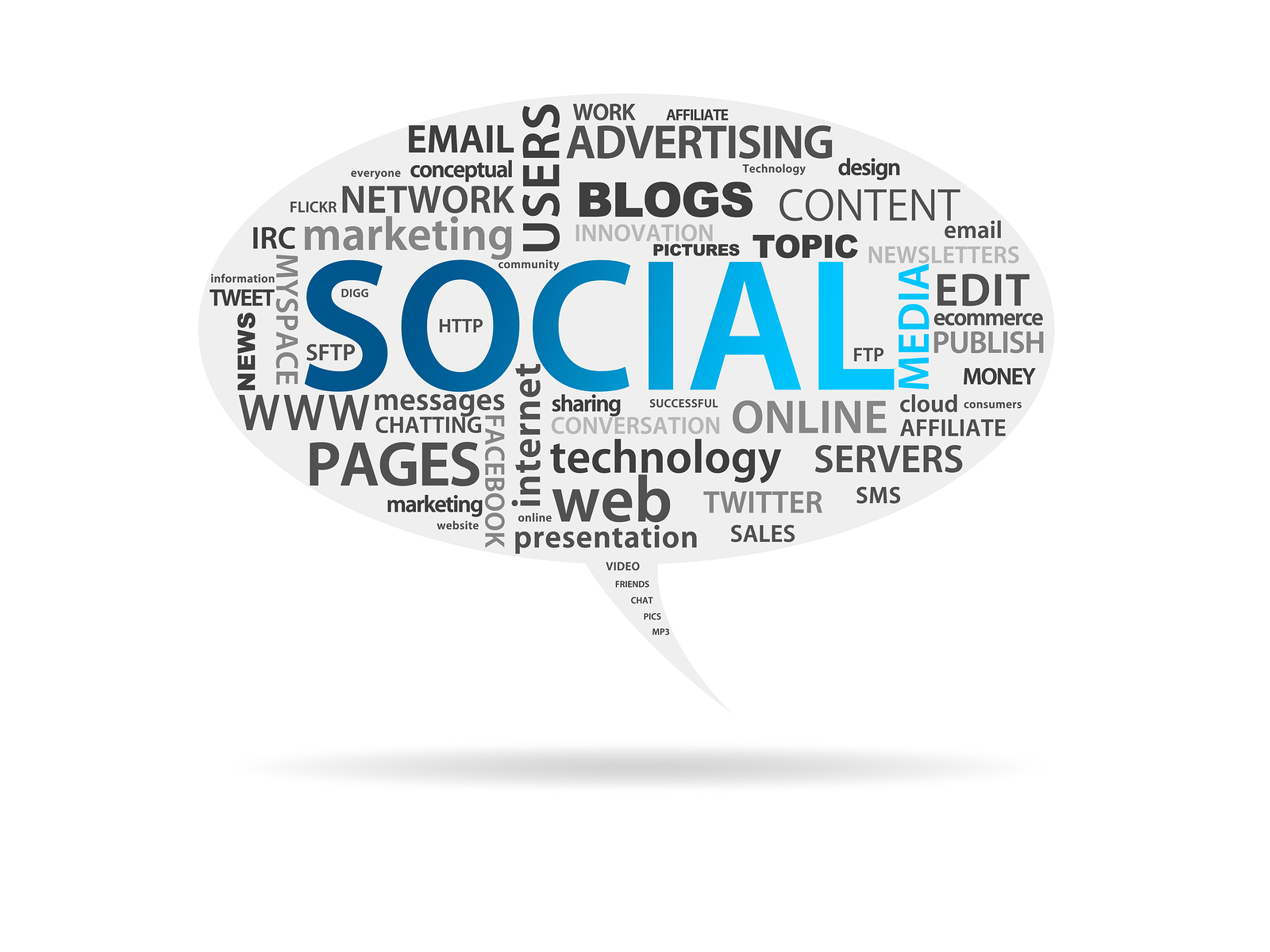Social Networking and The Benefits For Your Business