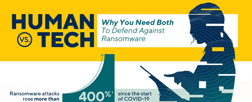 What it Takes to Stop Ransomware Threats